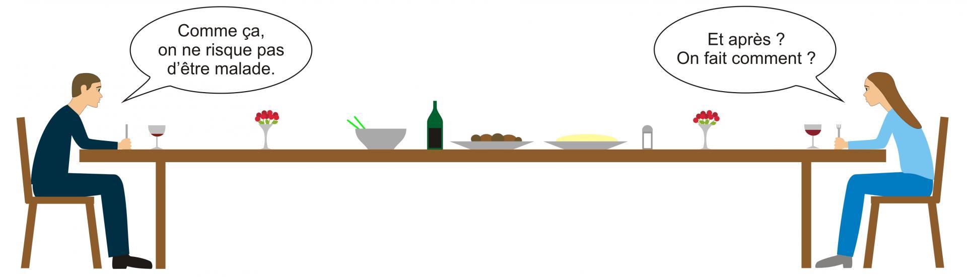 Distance a table et apres 1